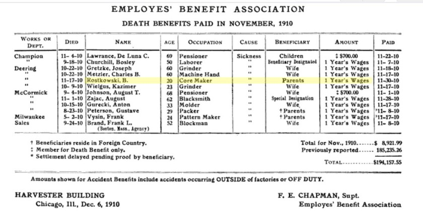 Benefits Paid table from Harvester World Magazine, 1910